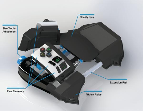 Projeto de controle Sinister promete trazer um novo estilo de jogo ao PC