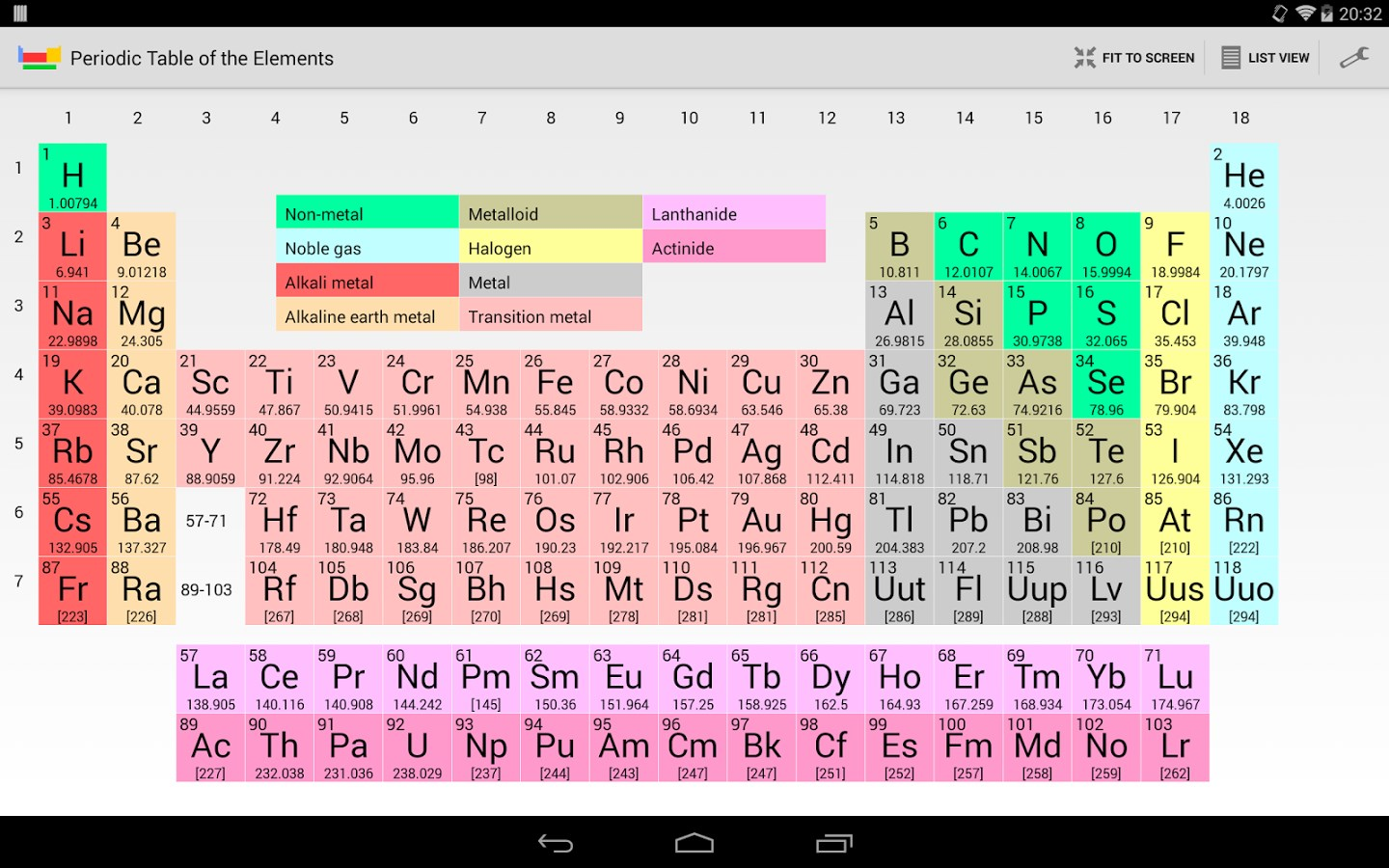 Tavola Periodica Na Periodic Table Of Elements Download
