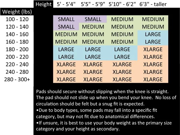 Elbow and Knee Pad Sizing