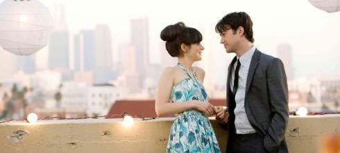 愛情的本質,有很多的不完美。—《戀夏500日》—我們用電影寫日記