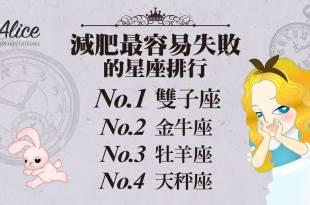 「那些星座減肥最容易失敗?」第二名簡直是越減越肥 – 星座女王Alice