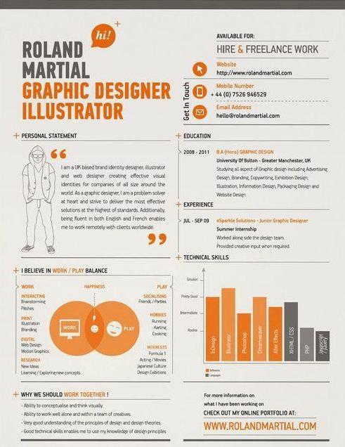 7 job application letters for graphic designer