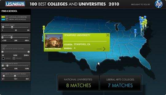 Compare the Best Colleges and Universities in America with a Free