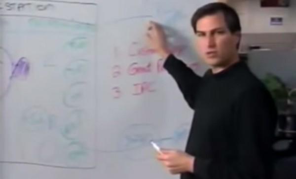 スティーブ・ジョブズが1991年に語った、最強のマーケティング術  「NeXT」はいかにして革新的製品となったか?