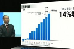 【全文速報】孫正義氏、スプリント減損に「長く苦しい戦いが始まった」 ソフトバンク決算説明会