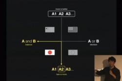 日本人の「決められない」が武器になる–世界を4分類してわかったイノベーションに適した国家とは