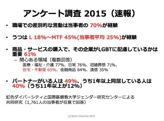 th_スクリーンショット 2015-08-13 9.52.54