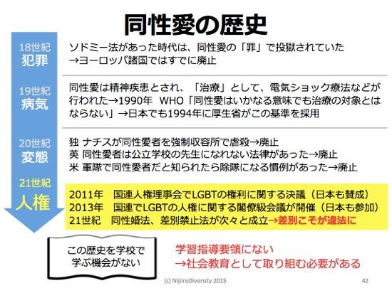 th_スクリーンショット 2015-08-13 9.46.55