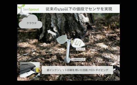 th_農業センサー