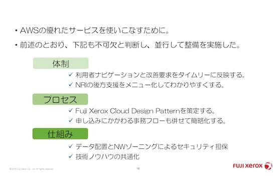 裏事情30 富士ゼロックス 【Fuji Xerox】富士ゼロックス裏事情