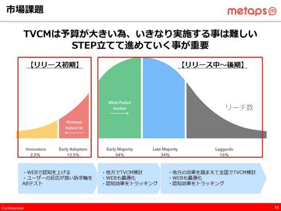スライド15_compressed