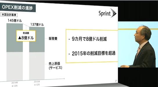 th_23opex削減
