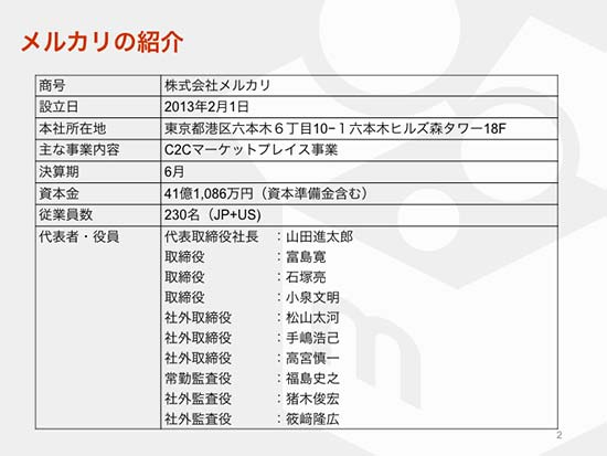 20160225_logmi_mercari_kake.002