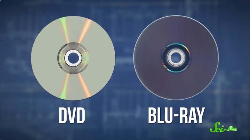 なぜブルーレイはDVDよりもたくさん記録できるのか