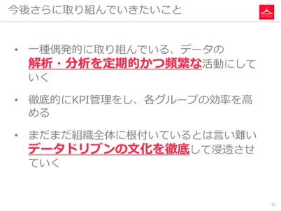 th_airCloset天沼さん_20151208_IVS講演資料 32