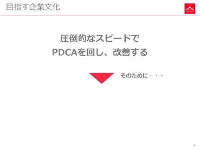 th_airCloset天沼さん_20151208_IVS講演資料 22