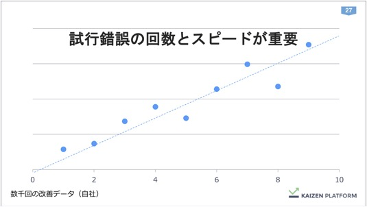 th_Kaizen須藤さん_データを経営に直結させる方法論_IVS (1) 27