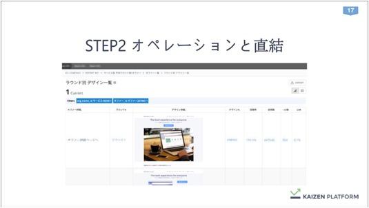 th_Kaizen須藤さん_データを経営に直結させる方法論_IVS (1) 17