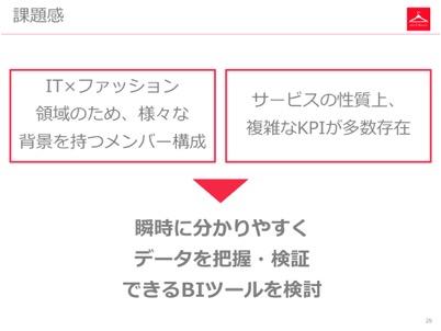 th_airCloset天沼さん_20151208_IVS講演資料 25