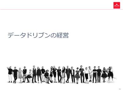 th_airCloset天沼さん_20151208_IVS講演資料 19