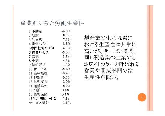 北浦氏のスライド【日本生産性本部】0608メディアセミナー投影資料-4