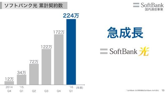 th_softbank_presentation_2017_001 20