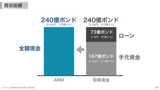 th_softbank_presentation_2017_001 54