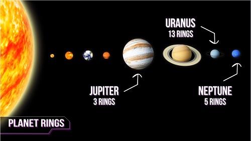 logmi・ログミー土星の輪はどうやって生まれた? カギを握る「ロッシュ限界」を説明