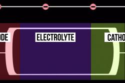 スマホのバッテリーが異常に熱くなる理由