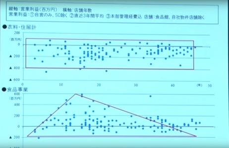 th_グラフ1