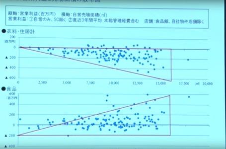 th_ graf 2