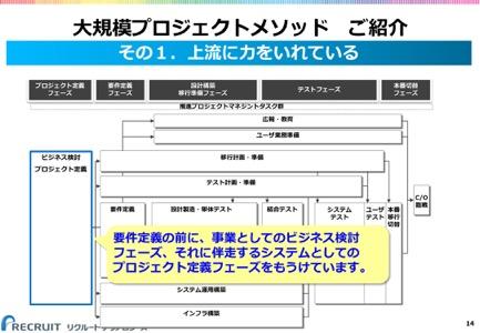 th_【RTC】PM勉強会_投影資料_20161116 (1) 14