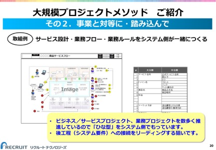 th_【RTC】PM勉強会_投影資料_20161116 (1) 20