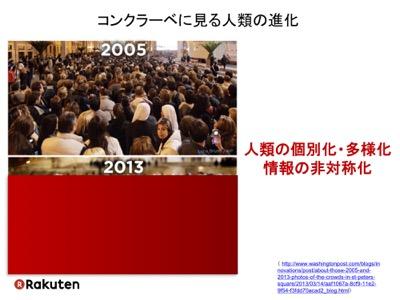 th_20161007 CEATEC JAPAN 楽天 (1) 14