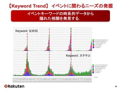 th_20161007 CEATEC JAPAN 楽天 (1) 20