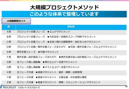 th_【RTC】PM勉強会_投影資料_20161116 (1) 13