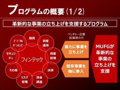 th_20161007 CEATEC JAPAN MUFG (1) 19