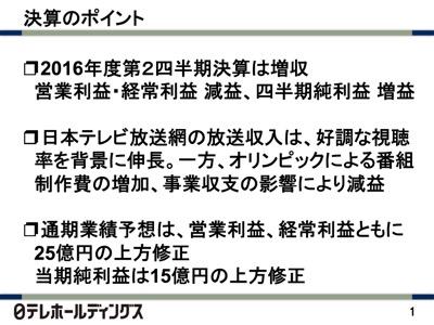 th_2016_2q