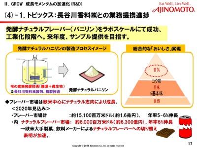 th_FY16Q2_Presentation_J 19