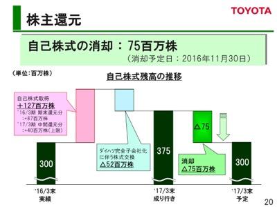 th_presentation 2 20