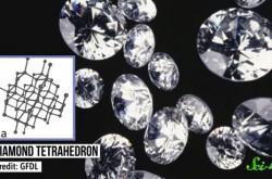 天然のダイヤモンドはどのようにして作られるのか?