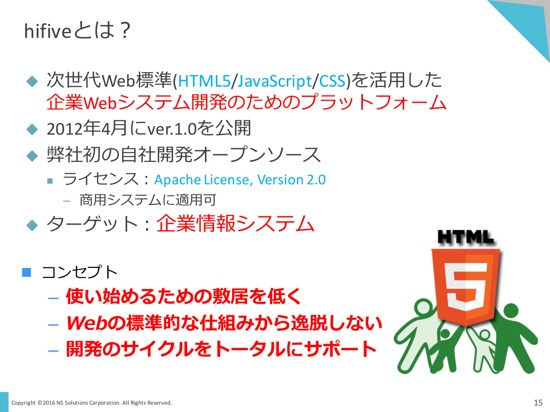 th_20170118_hifiveで実現する 15