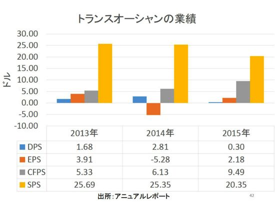 スクリーンショット 2017-01-11 14.42.47