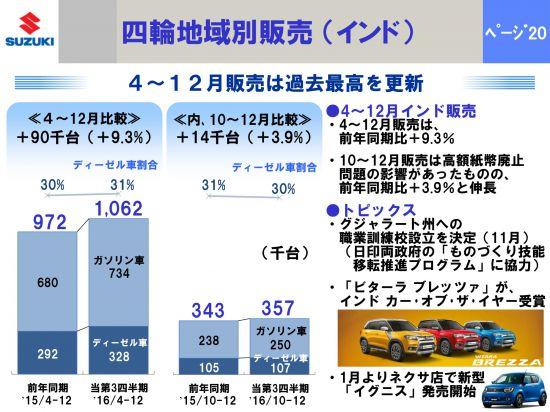 s_スズキ資料-20
