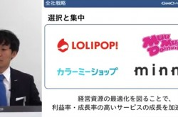 GMOペパボ「ロリポップ!」好調で黒字転換 「minne」は積極投資を継続