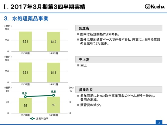 th_kuri170201_3 6