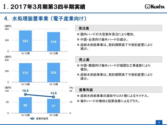 th_kuri170201_3 7