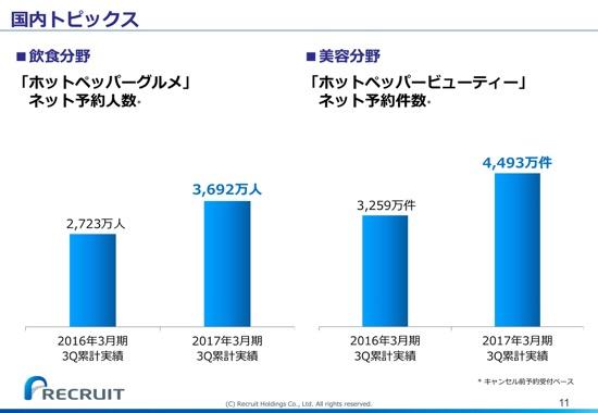 th_settlement_201703_pm_jp 12