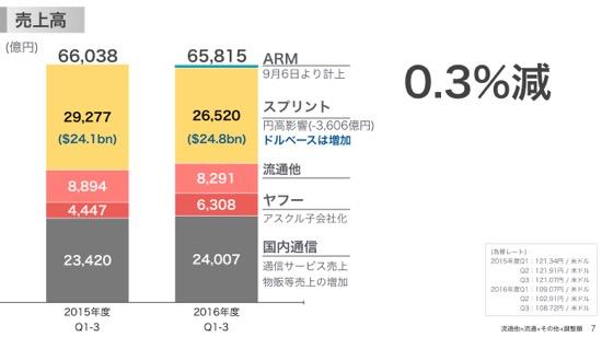 th_softbank_presentation_2017_003 11