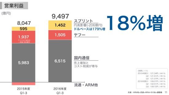 th_softbank_presentation_2017_003 16
